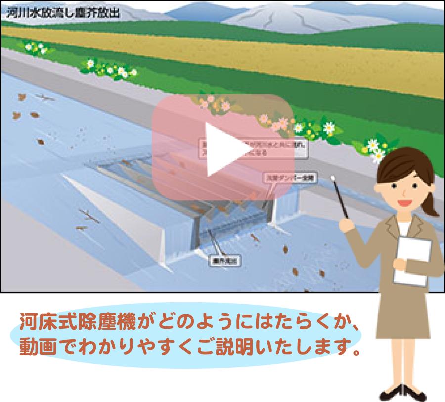 河床式除塵機がどのようにはたらくか、動画でわかりやすくご説明いたします。