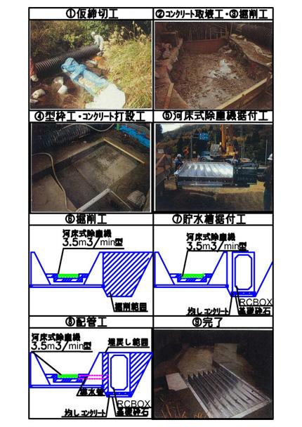 河床式無動力除塵機 施工方法